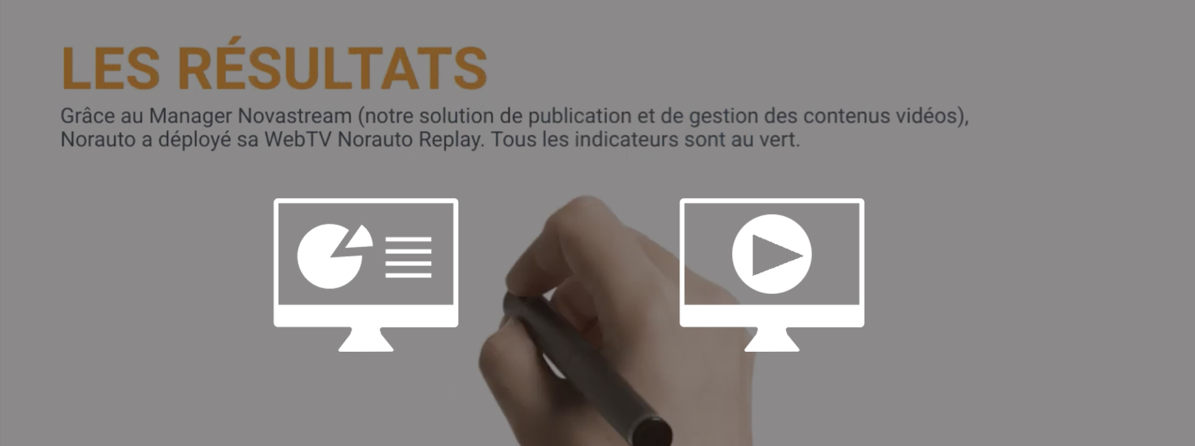 Test de Powtoon : transformer un Powerpoint en vidéo
