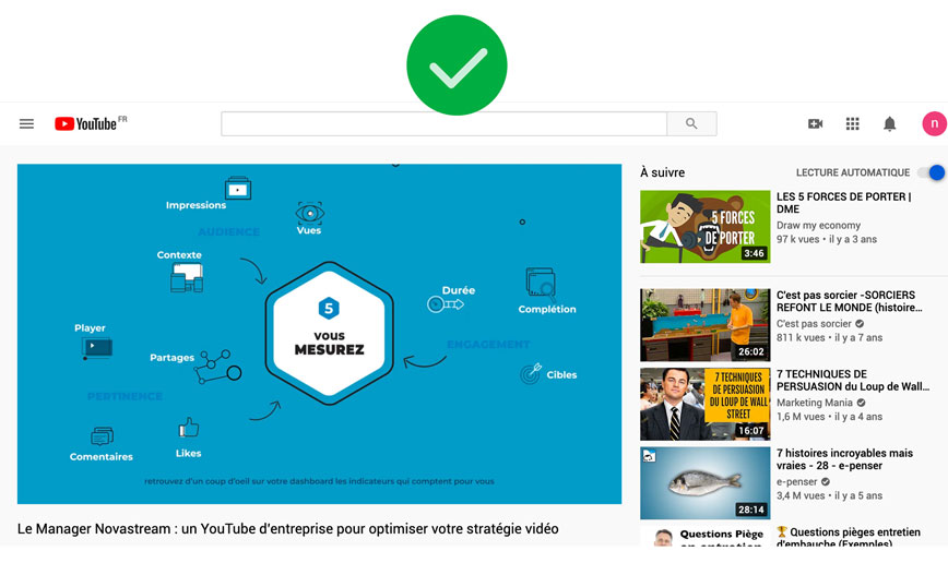 Infographie : comment YouTube compte les impressions